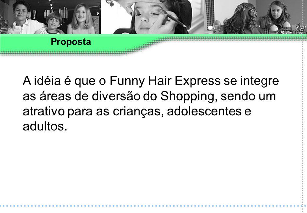 Proposta A idéia é que o Funny Hair Express se integre as áreas de diversão do Shopping, sendo um atrativo para as crianças, adolescentes e adultos.