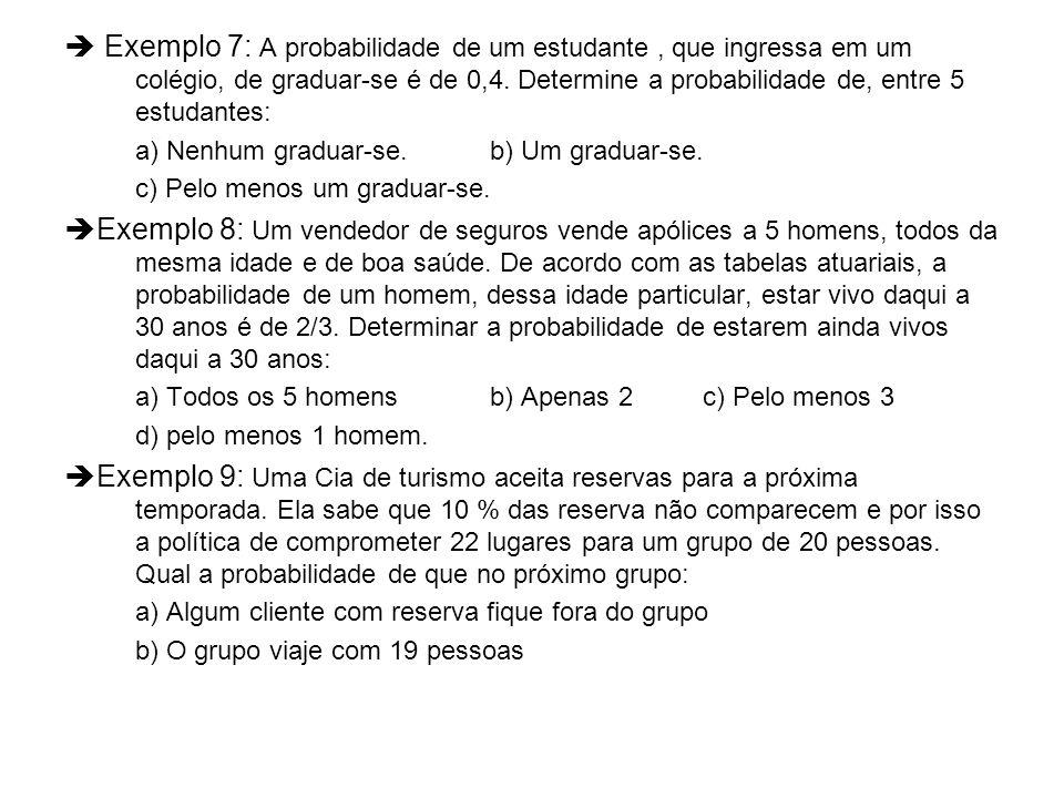  Exemplo 7: A probabilidade de um estudante , que ingressa em um colégio, de graduar-se é de 0,4. Determine a probabilidade de, entre 5 estudantes: