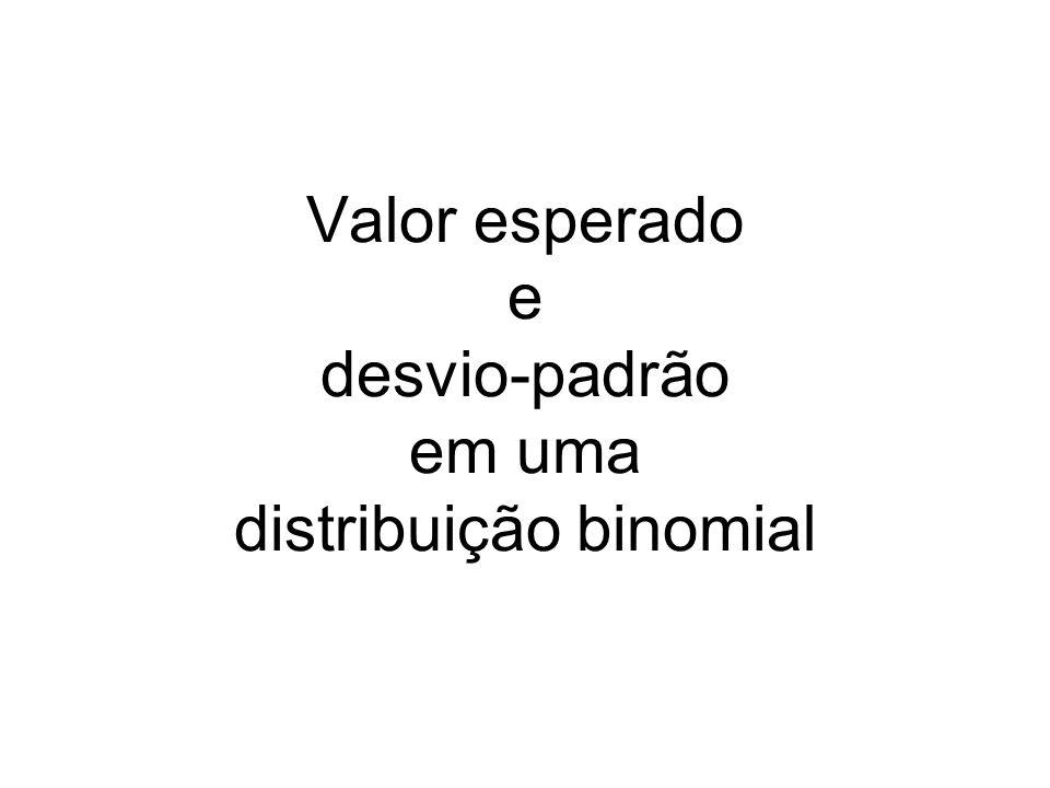 Valor esperado e desvio-padrão em uma distribuição binomial
