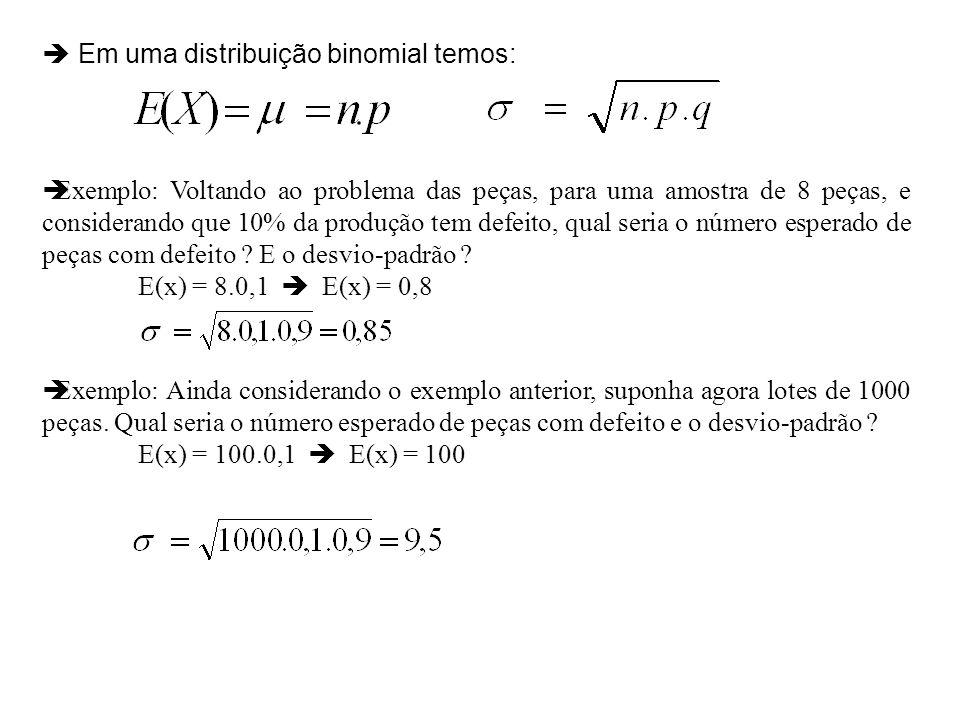 Em uma distribuição binomial temos: