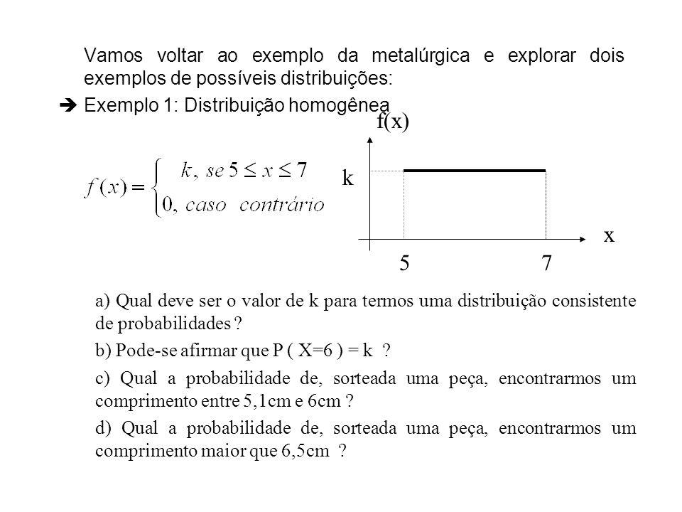Vamos voltar ao exemplo da metalúrgica e explorar dois exemplos de possíveis distribuições:
