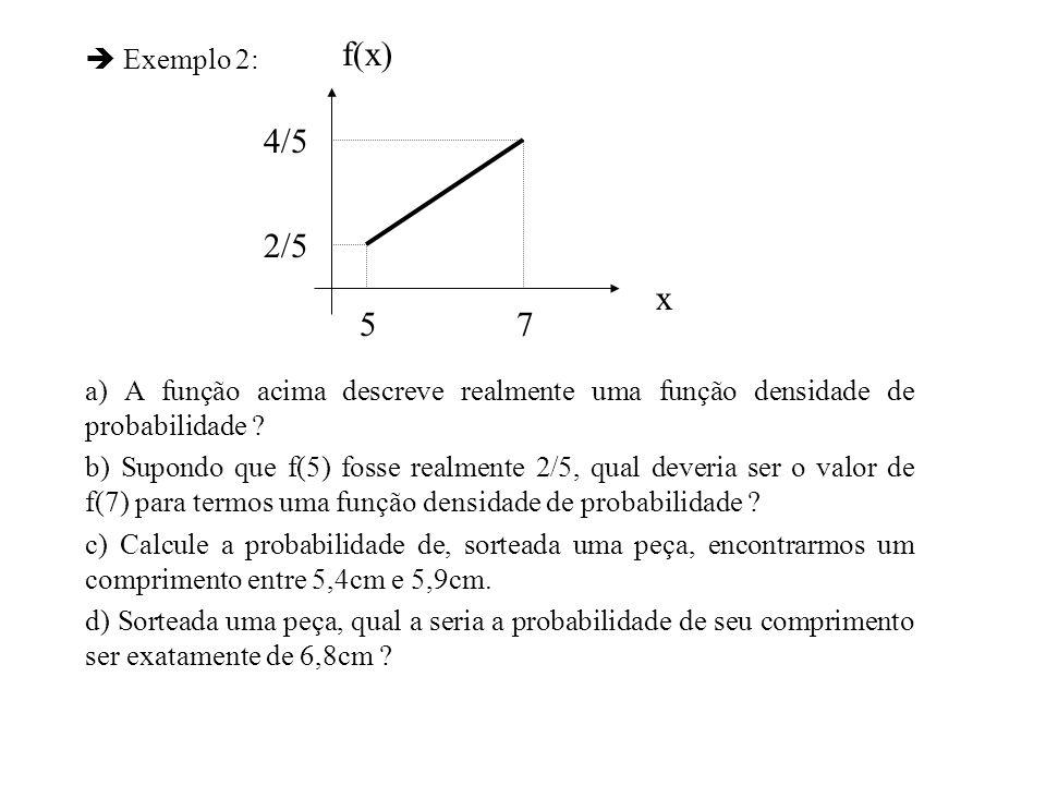 f(x)  Exemplo 2: 4/5. 2/5. x. 5. 7. a) A função acima descreve realmente uma função densidade de probabilidade