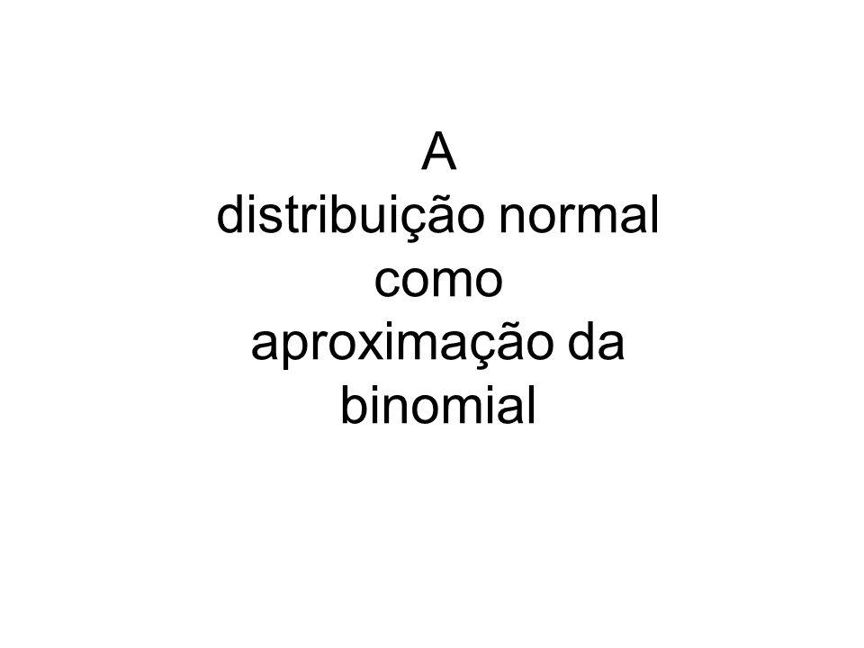 A distribuição normal como aproximação da binomial