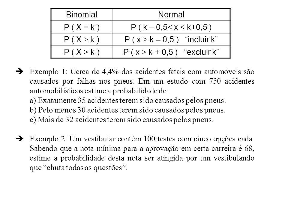 P ( x > k – 0,5 ) incluir k P ( X > k )