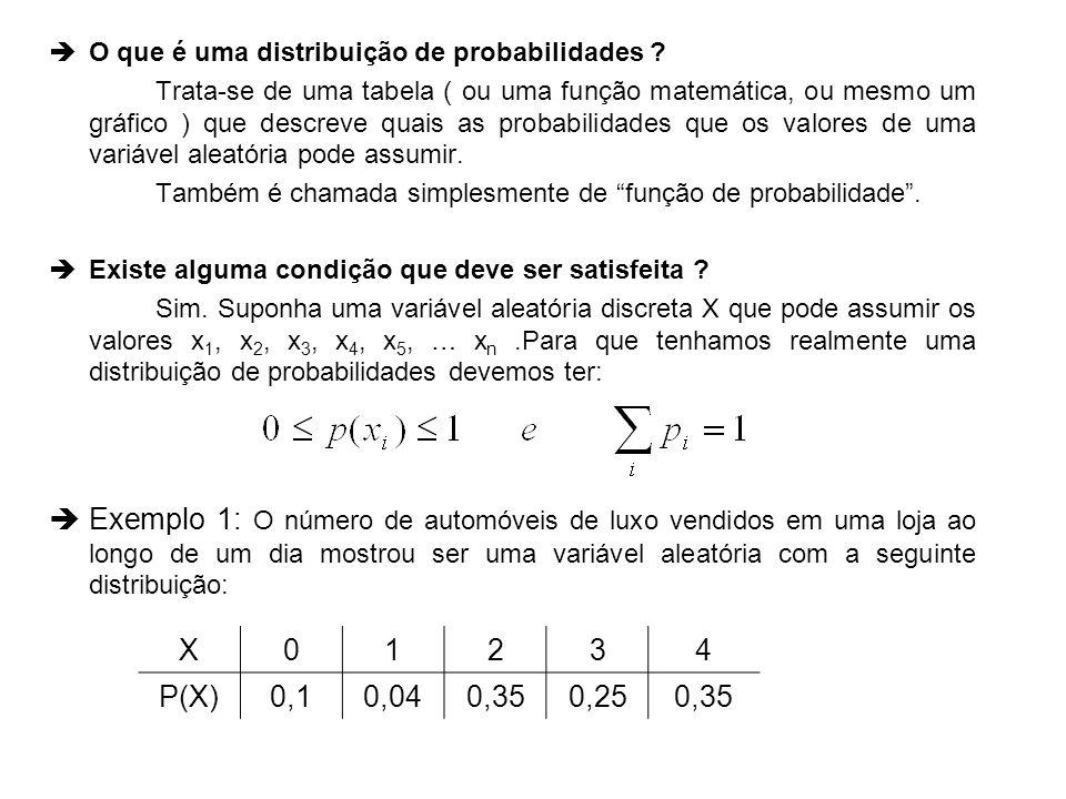 O que é uma distribuição de probabilidades