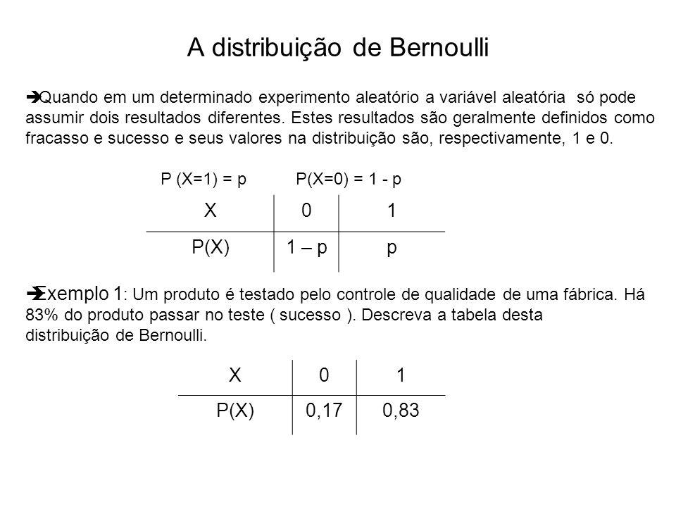A distribuição de Bernoulli