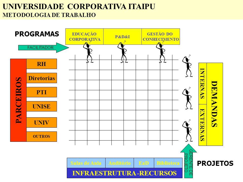 INFRAESTRUTURA -RECURSOS