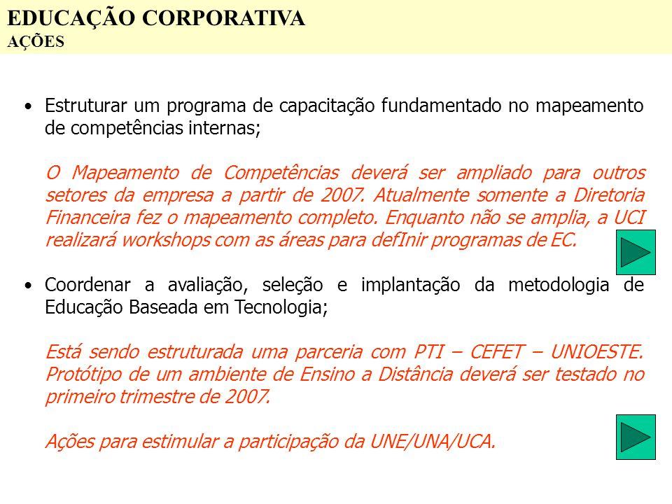 EDUCAÇÃO CORPORATIVA AÇÕES. Estruturar um programa de capacitação fundamentado no mapeamento de competências internas;