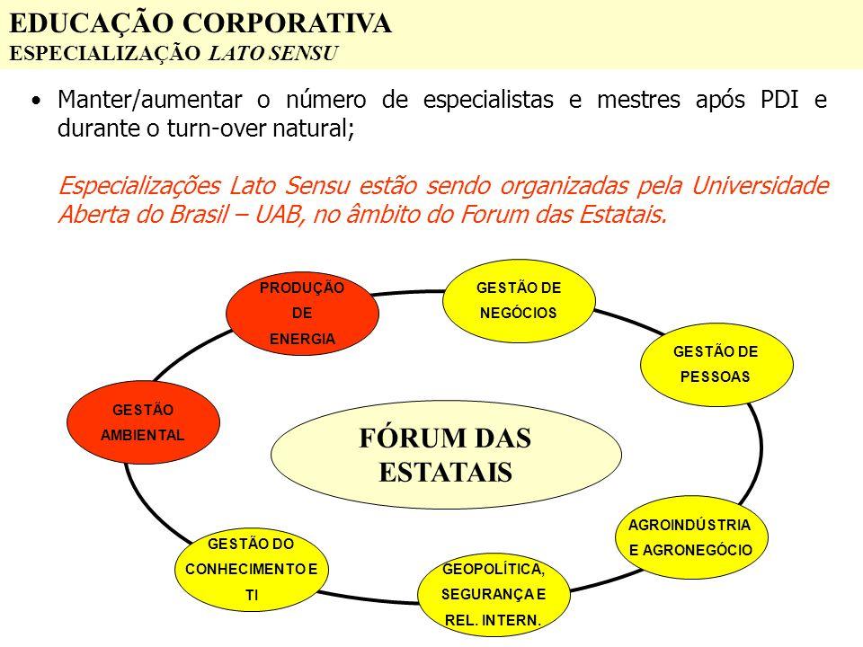EDUCAÇÃO CORPORATIVA FÓRUM DAS ESTATAIS