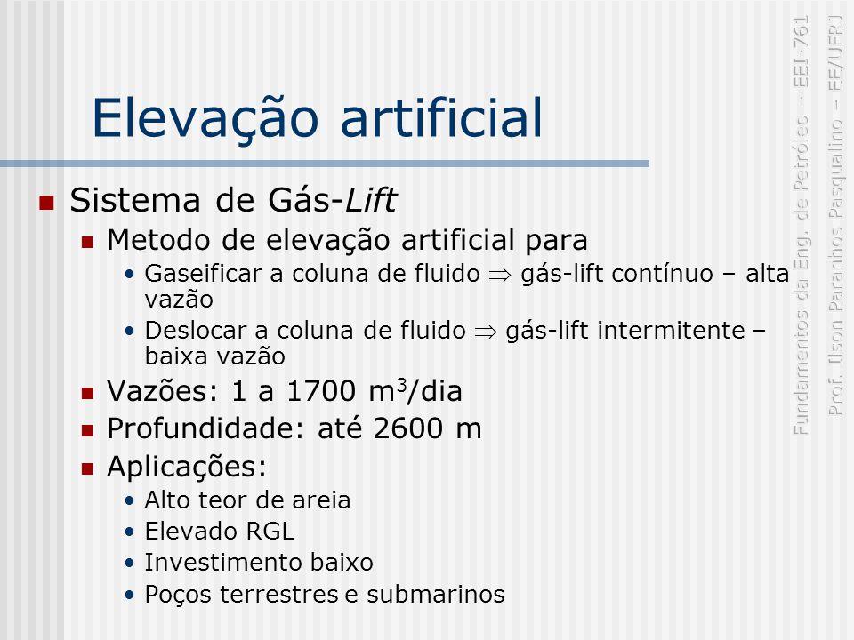 Elevação artificial Sistema de Gás-Lift