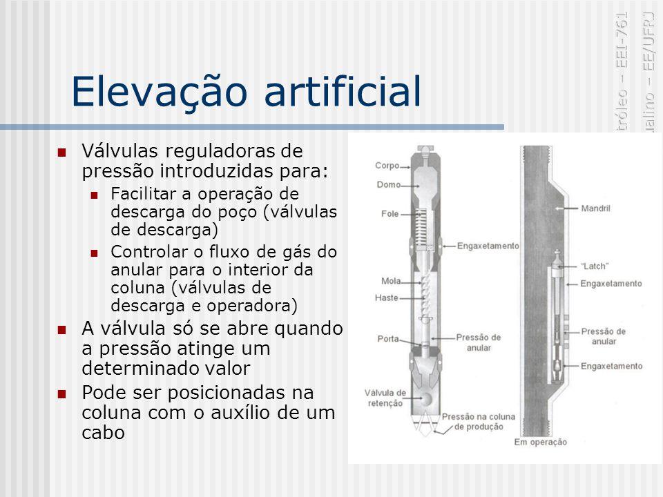 Elevação artificial Válvulas reguladoras de pressão introduzidas para: