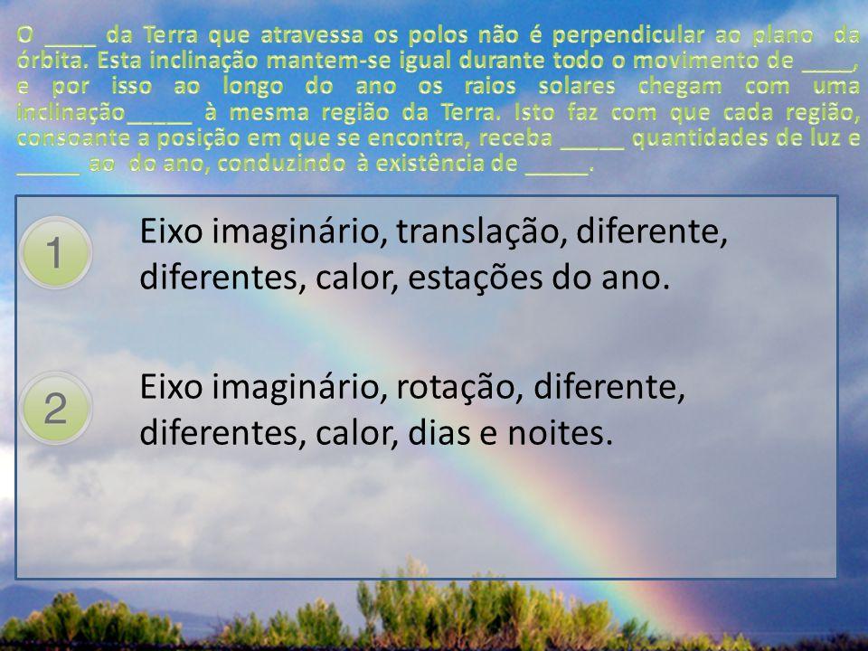 Eixo imaginário, rotação, diferente, diferentes, calor, dias e noites.