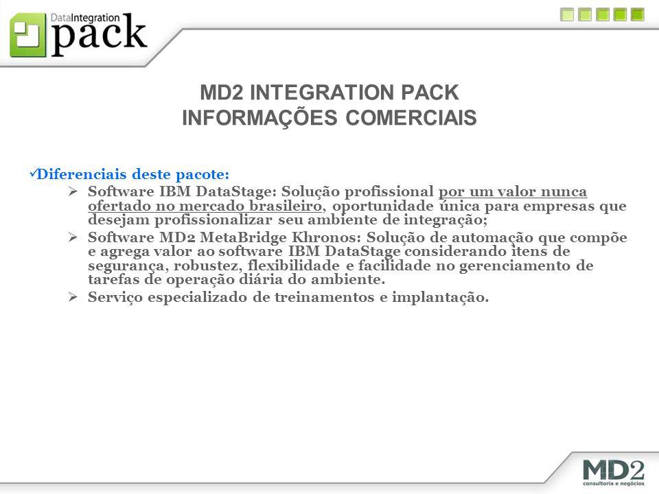 MD2 INTEGRATION PACK INFORMAÇÕES COMERCIAIS