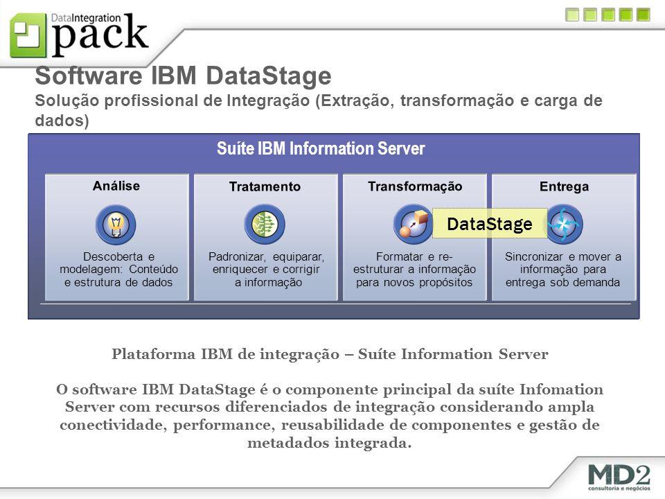 Software IBM DataStage Solução profissional de Integração (Extração, transformação e carga de dados)