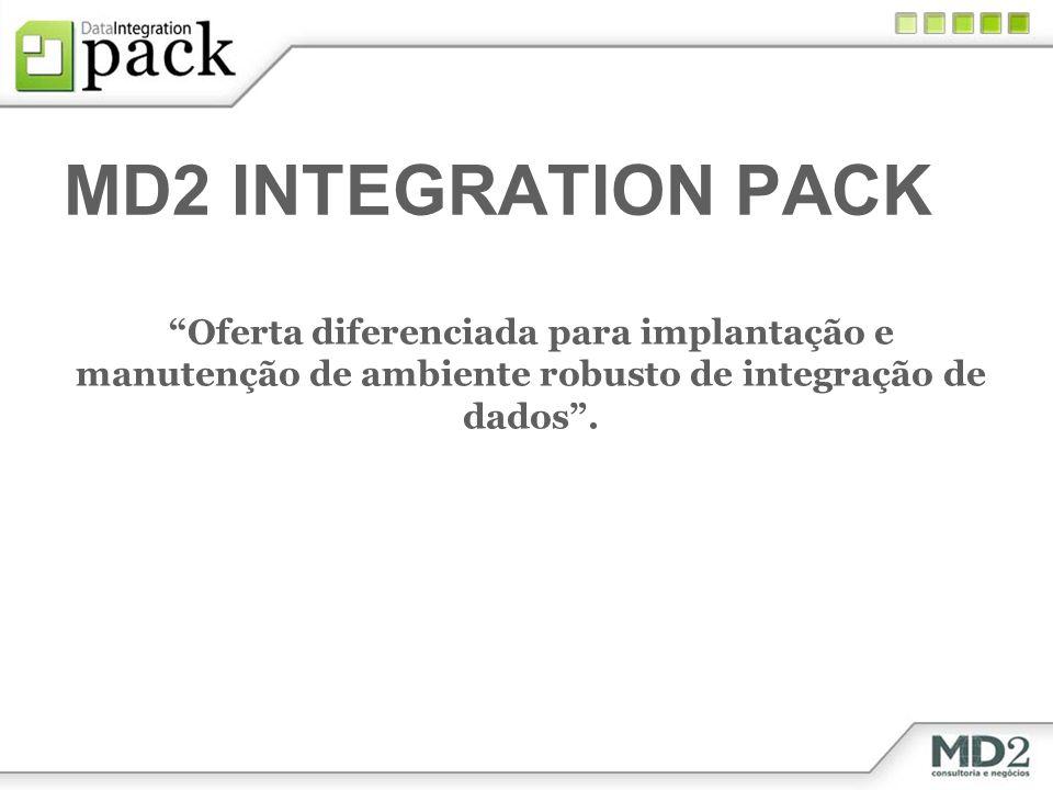 MD2 INTEGRATION PACK Oferta diferenciada para implantação e manutenção de ambiente robusto de integração de dados .