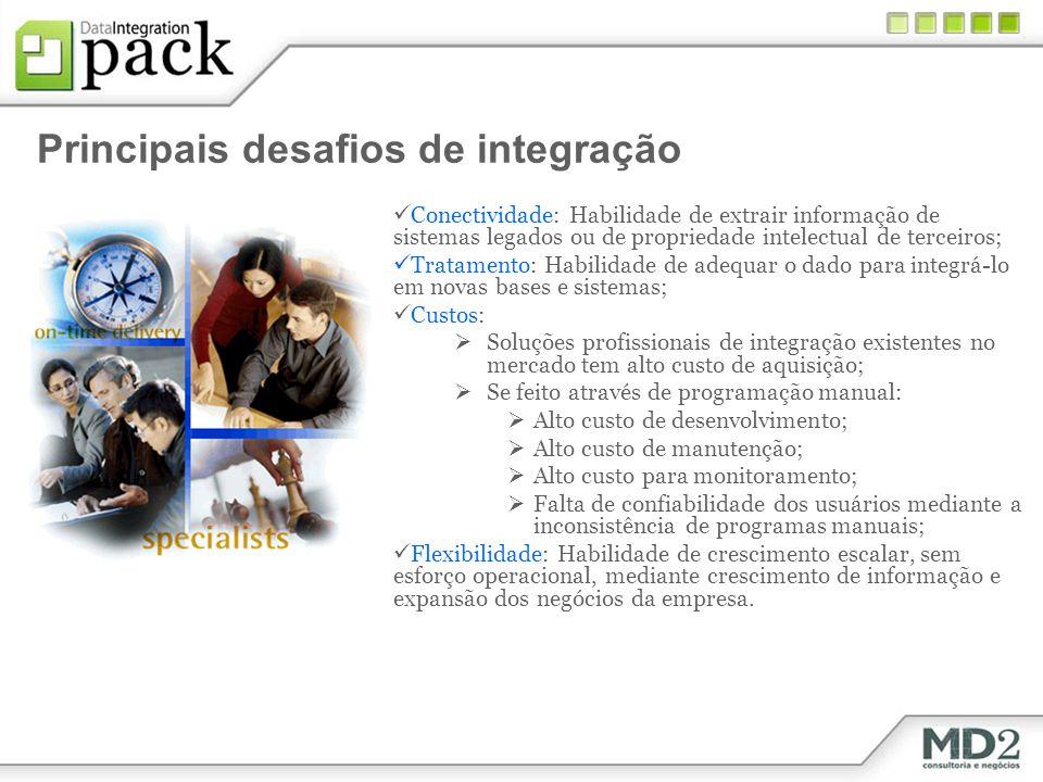 Principais desafios de integração