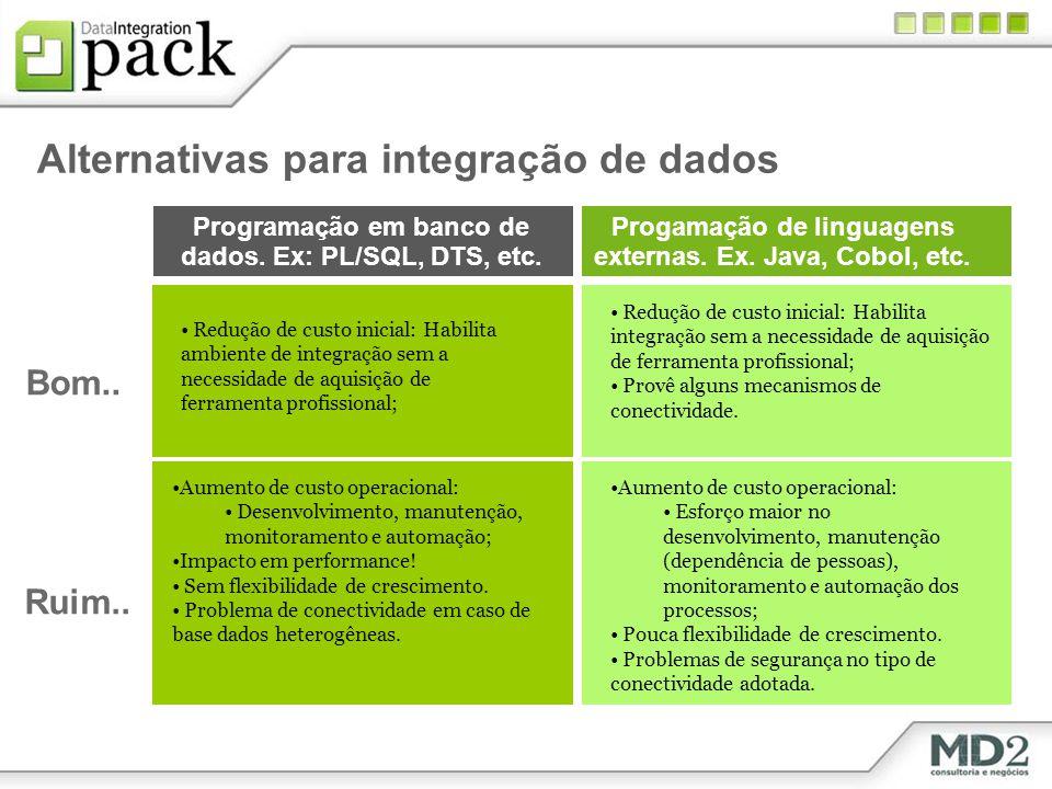 Alternativas para integração de dados