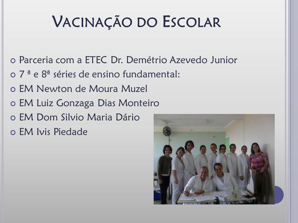 Vacinação do Escolar Parceria com a ETEC Dr. Demétrio Azevedo Junior