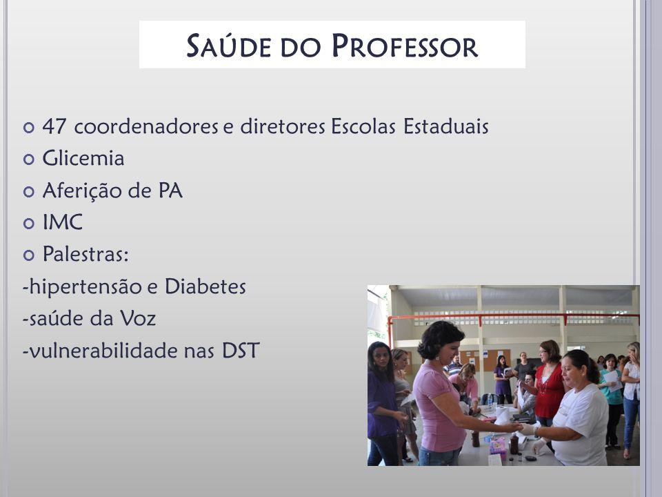 Saúde do Professor 47 coordenadores e diretores Escolas Estaduais
