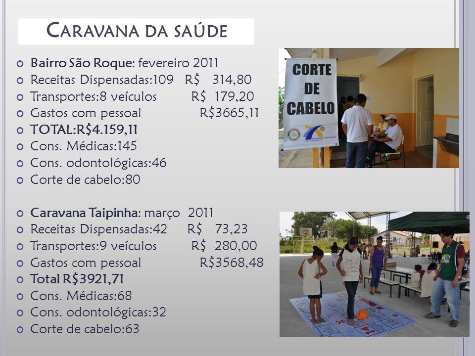 Caravana da saúde Bairro São Roque: fevereiro 2011
