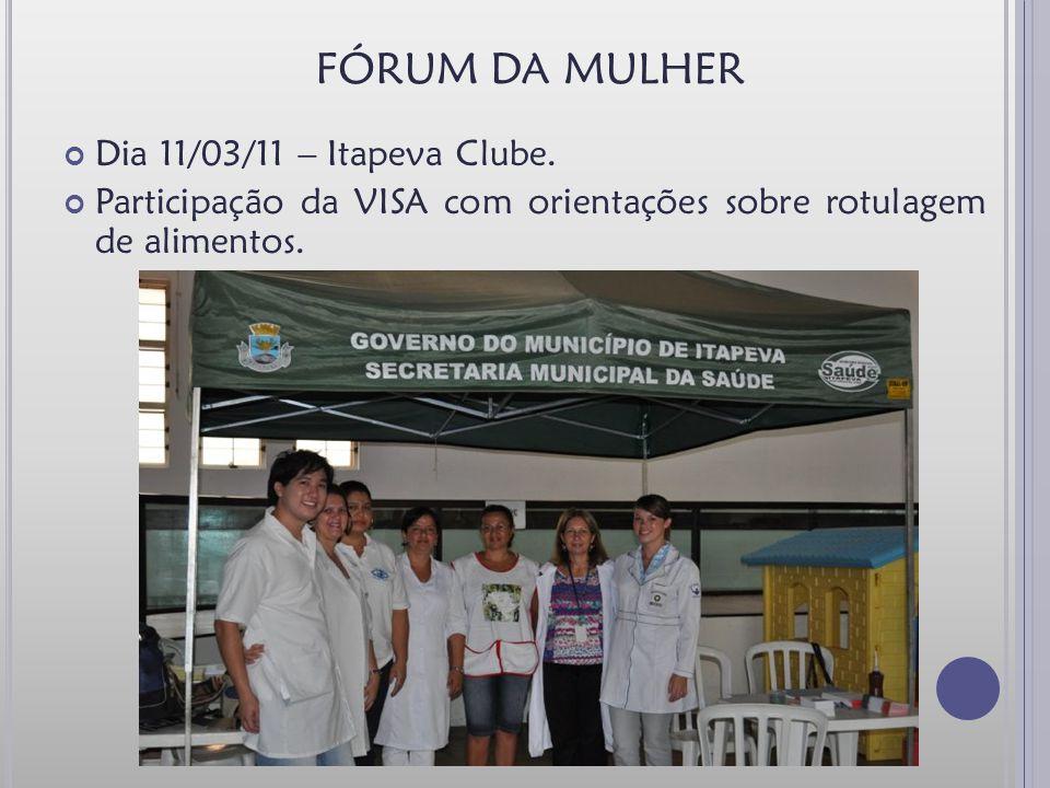 FÓRUM DA MULHER Dia 11/03/11 – Itapeva Clube.