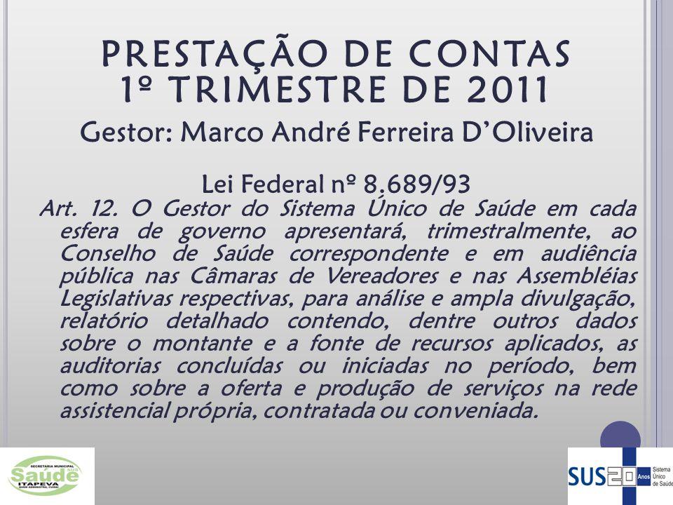 Gestor: Marco André Ferreira D'Oliveira