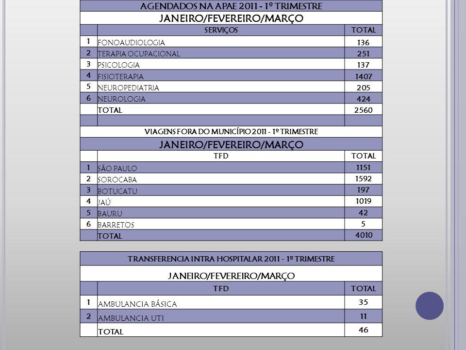 JANEIRO/FEVEREIRO/MARÇO