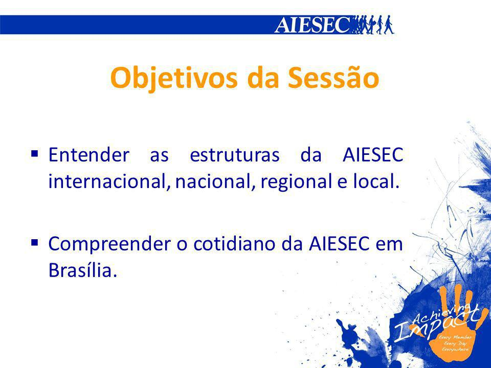 Objetivos da Sessão Entender as estruturas da AIESEC internacional, nacional, regional e local.