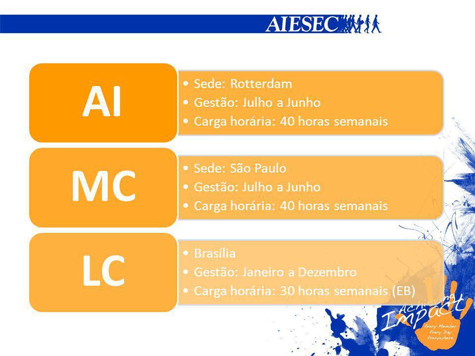 AI MC LC Sede: Rotterdam Gestão: Julho a Junho