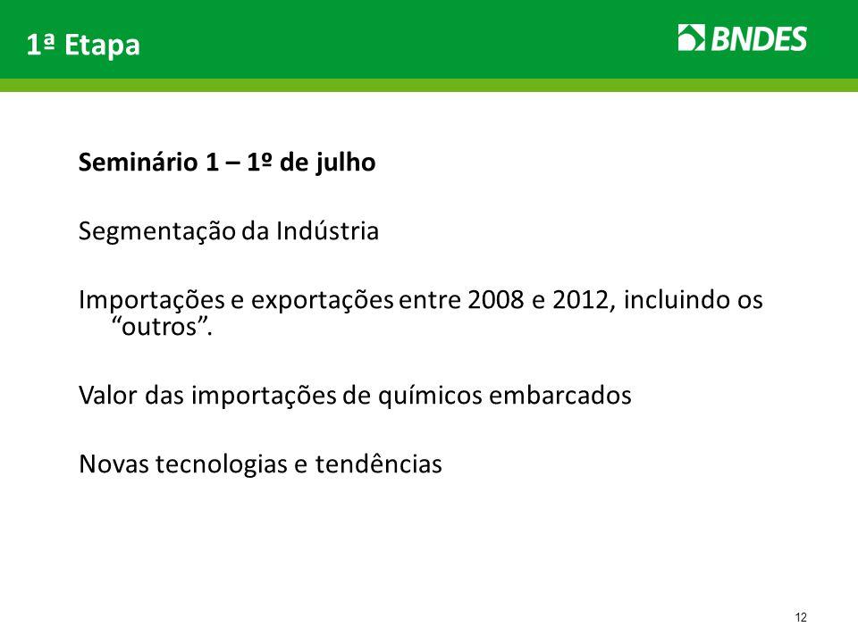 1ª Etapa Seminário 1 – 1º de julho Segmentação da Indústria