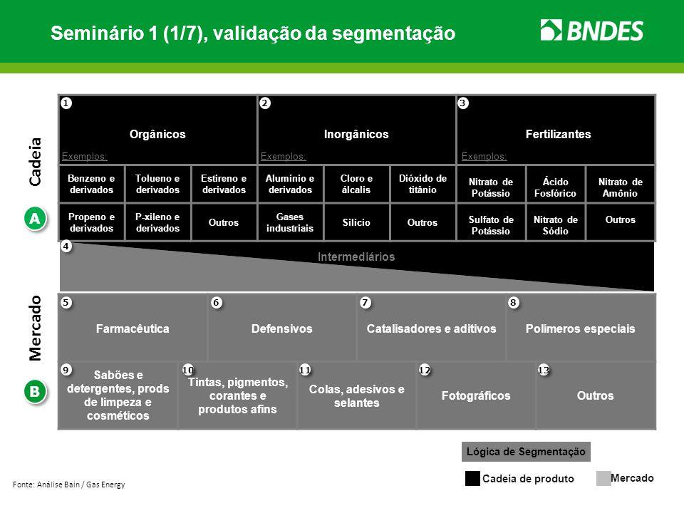 Seminário 1 (1/7), validação da segmentação