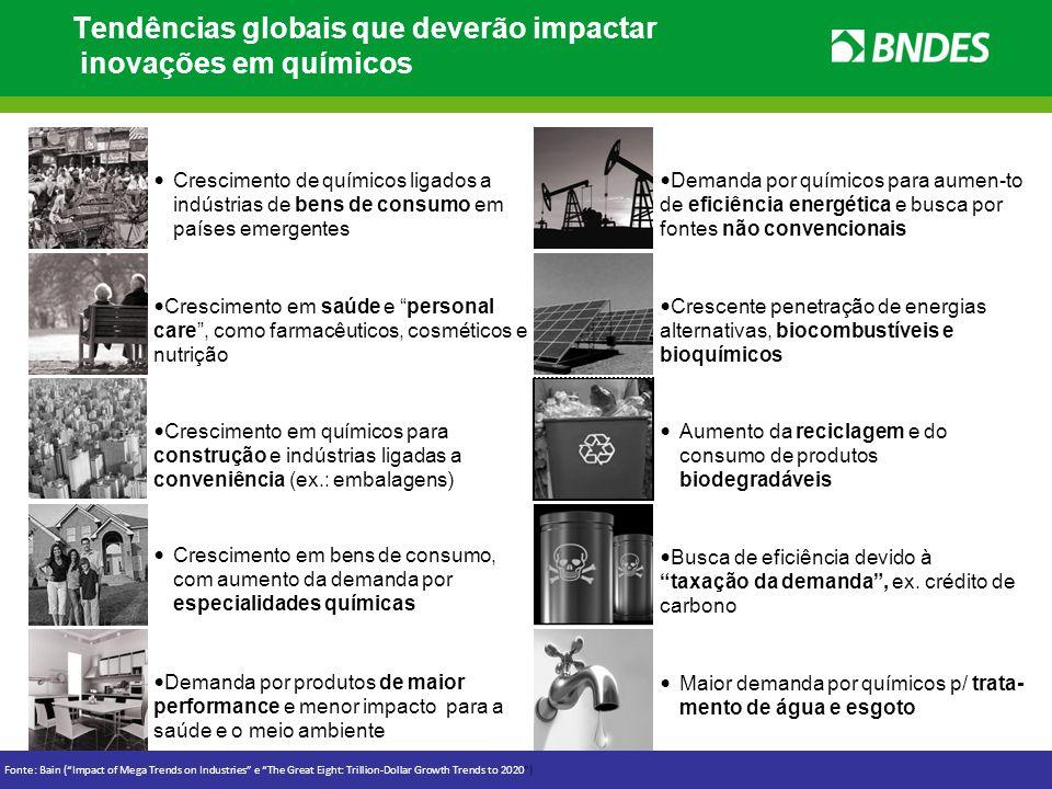 Tendências globais que deverão impactar inovações em químicos