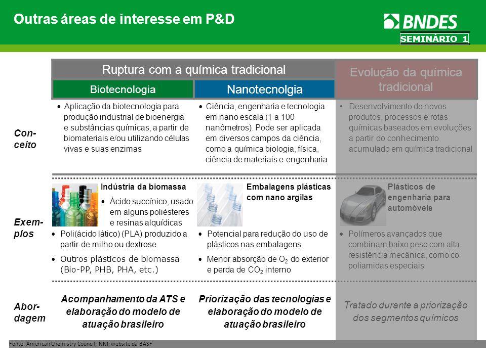 Outras áreas de interesse em P&D