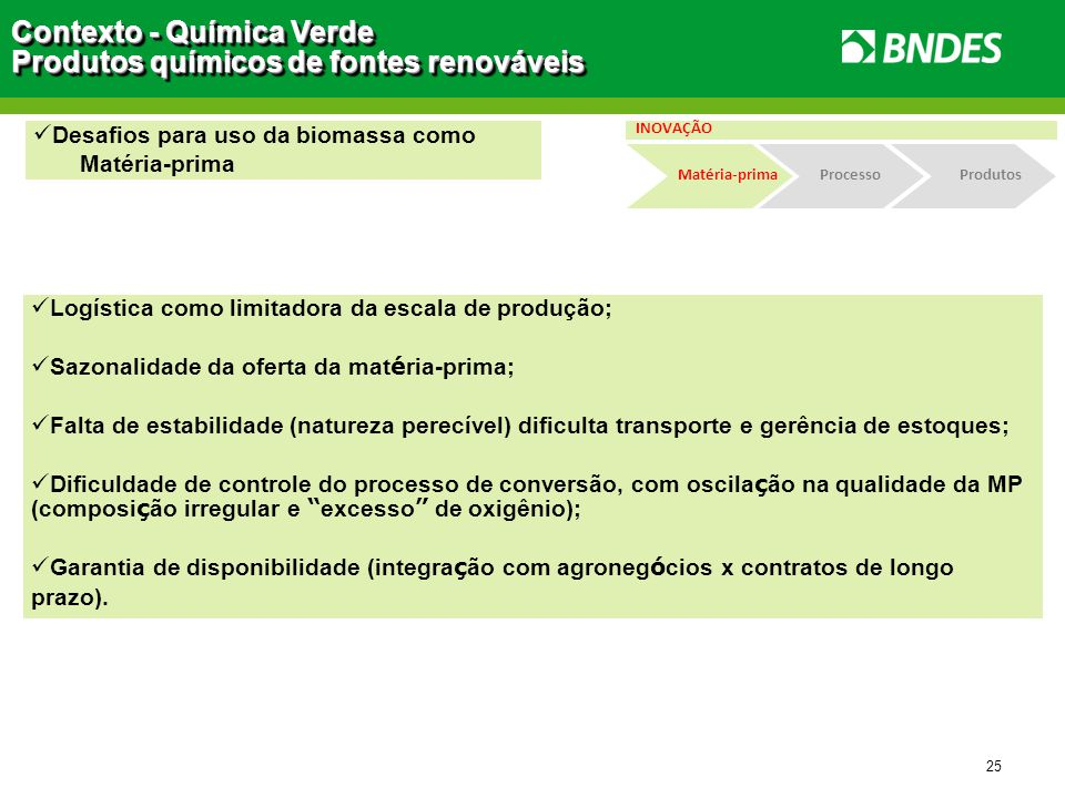 Contexto - Química Verde Produtos químicos de fontes renováveis