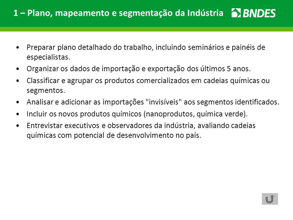 1 – Plano, mapeamento e segmentação da Indústria