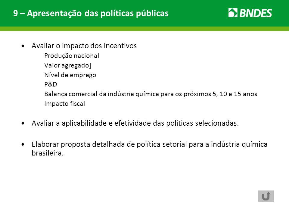 9 – Apresentação das políticas públicas