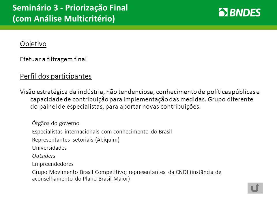 Seminário 3 - Priorização Final (com Análise Multicritério)