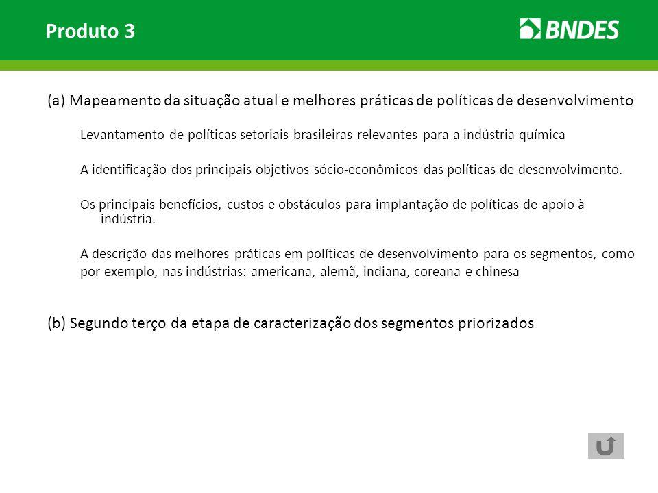 Produto 3 (a) Mapeamento da situação atual e melhores práticas de políticas de desenvolvimento.