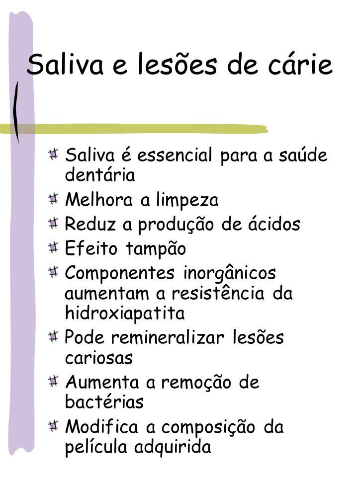 Saliva e lesões de cárie
