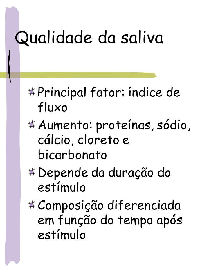 Qualidade da saliva Principal fator: índice de fluxo