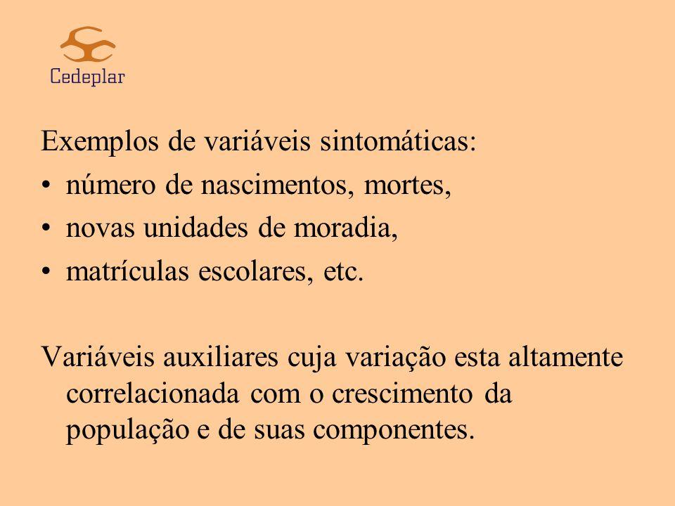 Exemplos de variáveis sintomáticas:
