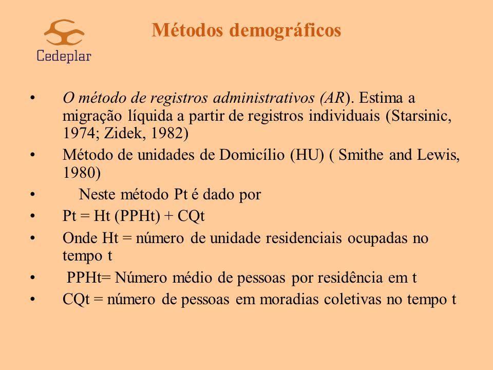 Métodos demográficos