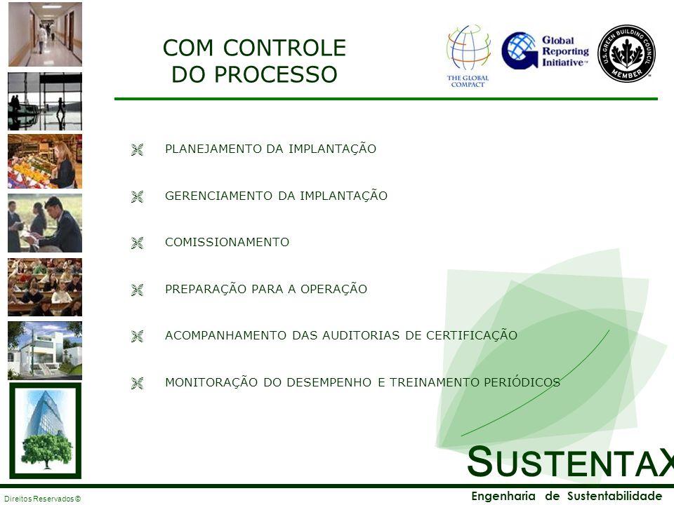 COM CONTROLE DO PROCESSO