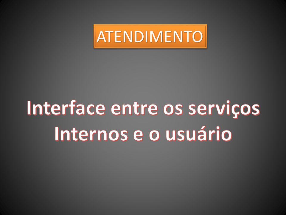 Interface entre os serviços