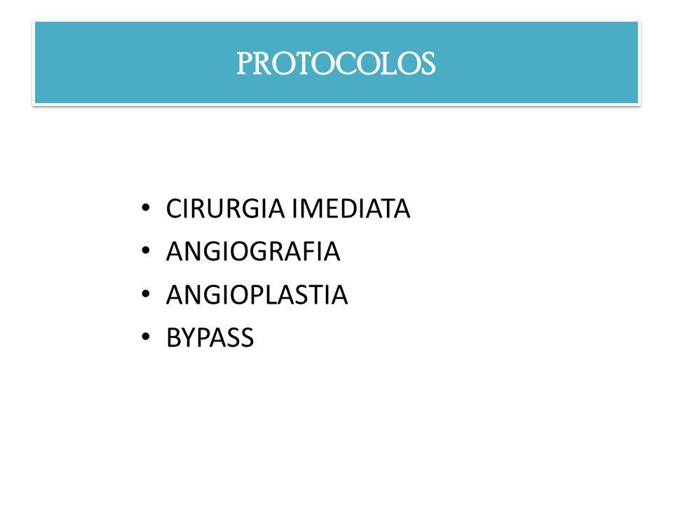 PROTOCOLOS CIRURGIA IMEDIATA ANGIOGRAFIA ANGIOPLASTIA BYPASS