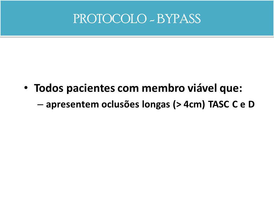 PROTOCOLO - BYPASS Todos pacientes com membro viável que: