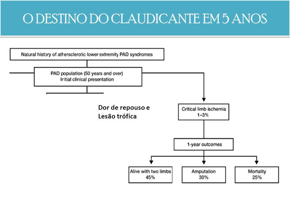 O DESTINO DO CLAUDICANTE EM 5 ANOS