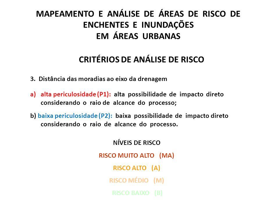 MAPEAMENTO E ANÁLISE DE ÁREAS DE RISCO DE ENCHENTES E INUNDAÇÕES