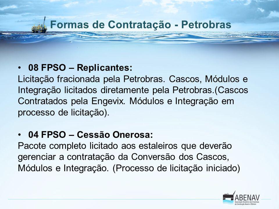 Formas de Contratação - Petrobras