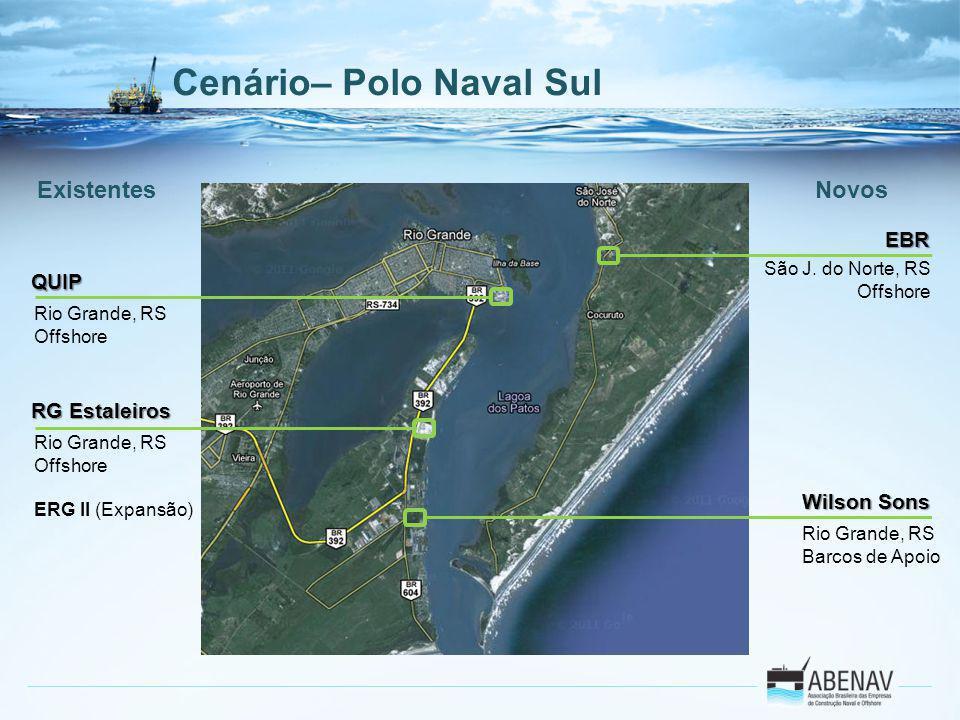Cenário– Polo Naval Sul